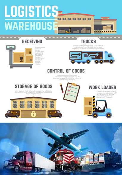logistics services dubai